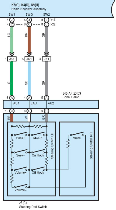 axxess interface wiring diagram tundra worklog - road rage ii (2007 tundra) - page 10 - toyota ... ci 65 central locking interface wiring diagram